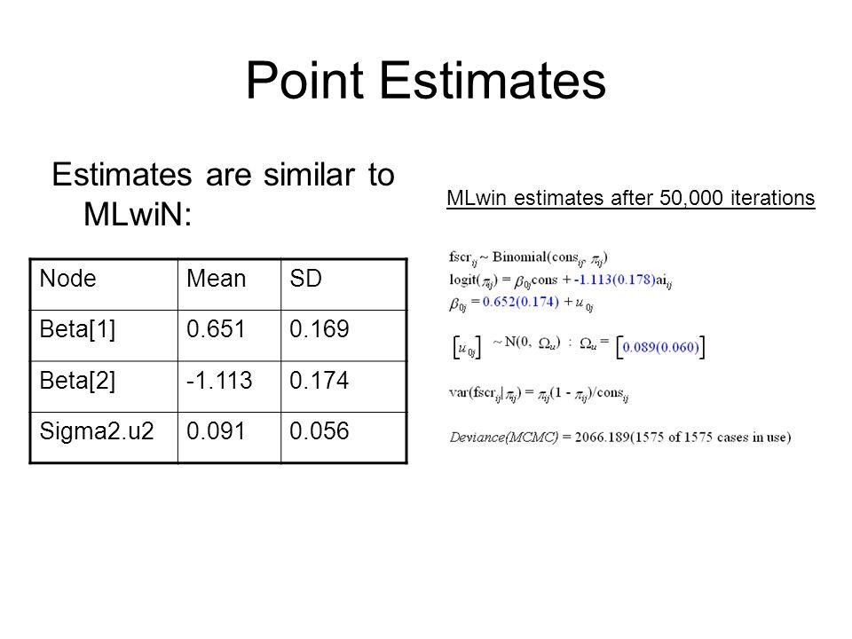 Point Estimates Estimates are similar to MLwiN: Node Mean SD Beta[1]